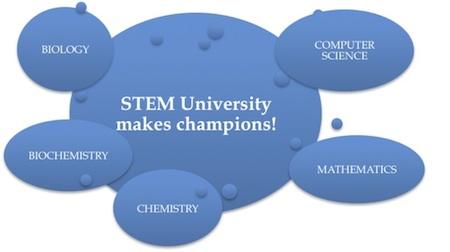 STEM U